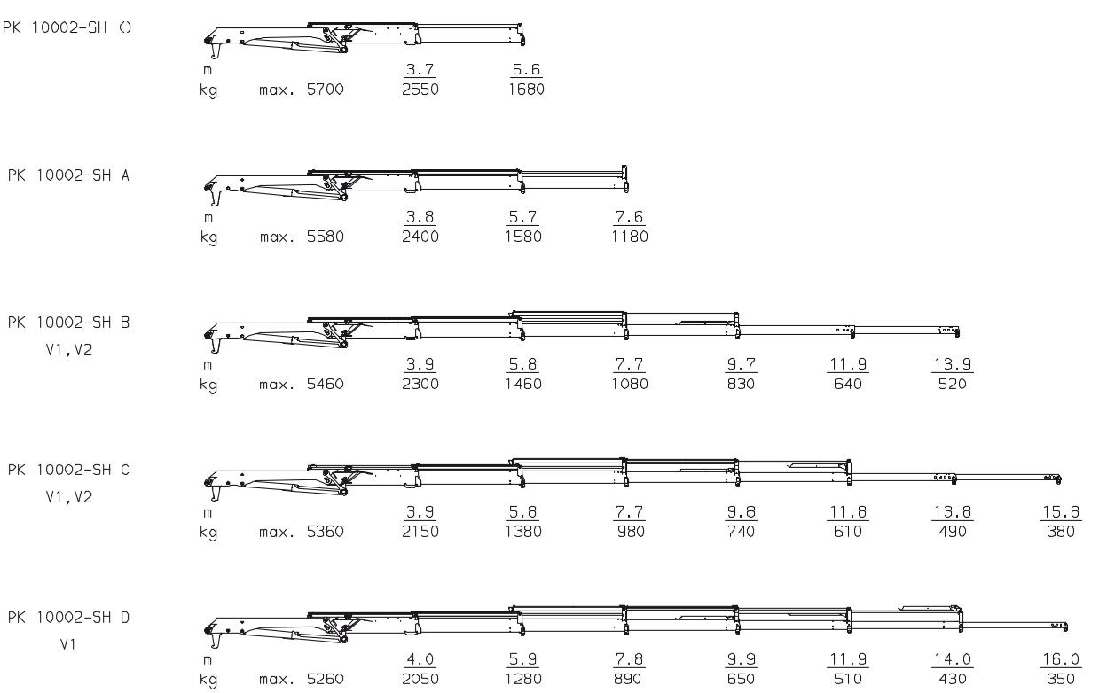palfinger wiring diagrams - wiring diagram palfinger wiring diagrams dodge wiring diagrams free wiring diagrams weebly com