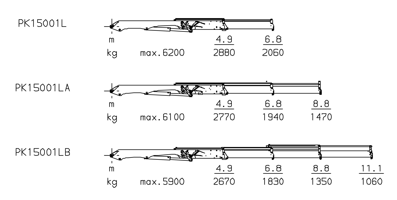 Crane Shut Off Wiring Diagram Explained Diagrams Palfinger Remote Online Schematic U2022 Flowserve