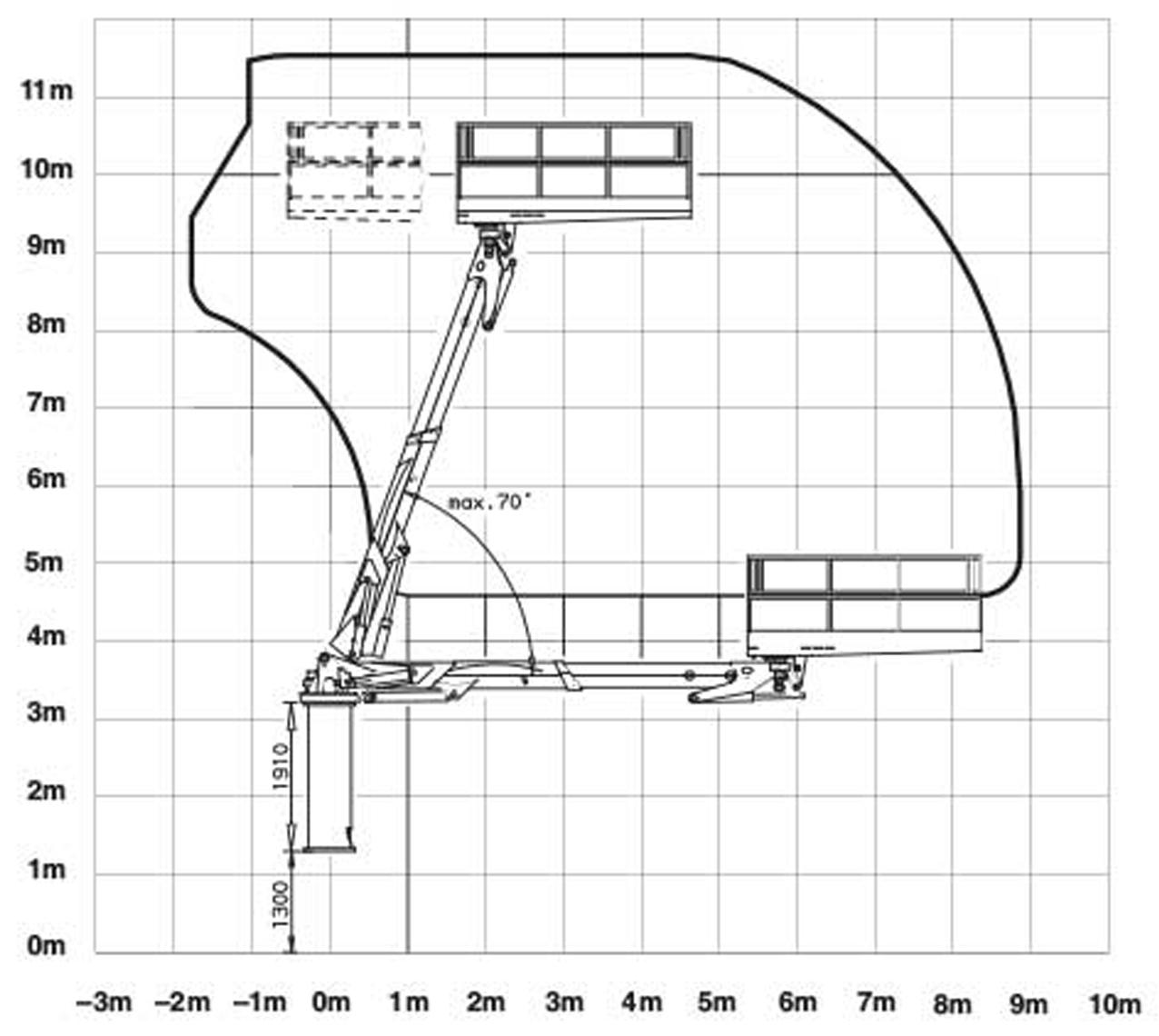 Pa 120 Palfinger Boom Wiring Diagram Railway